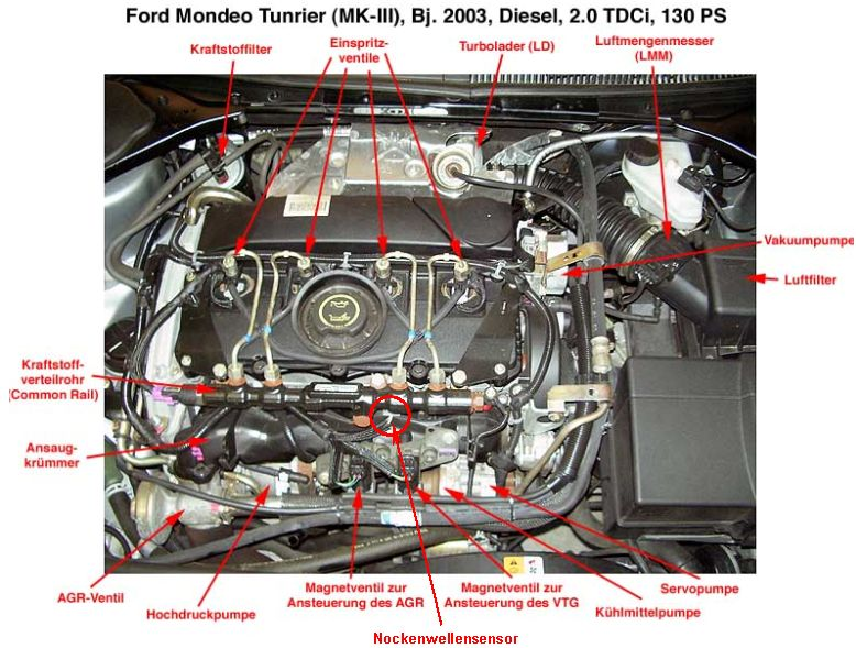 ford tdci engine diagram ford wiring diagrams